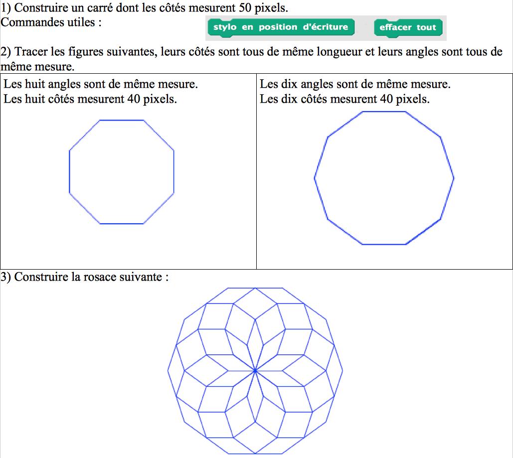 Programmation – Rosace - Mathématiques - Académie De Bordeaux serapportantà Image De Rosace