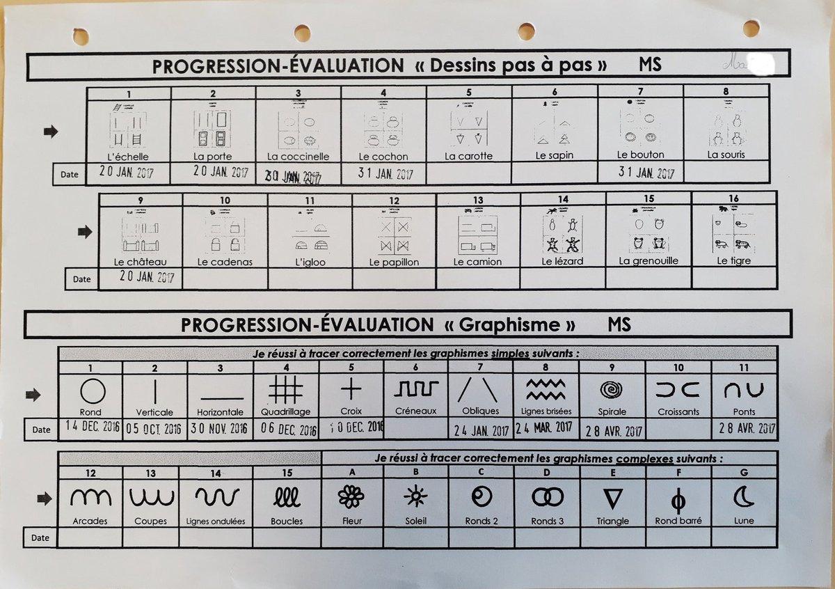 """Progression-Évaluation Dessins """"pas À Pas"""" Et Graphismes Ms avec Fiche Graphisme Ms"""