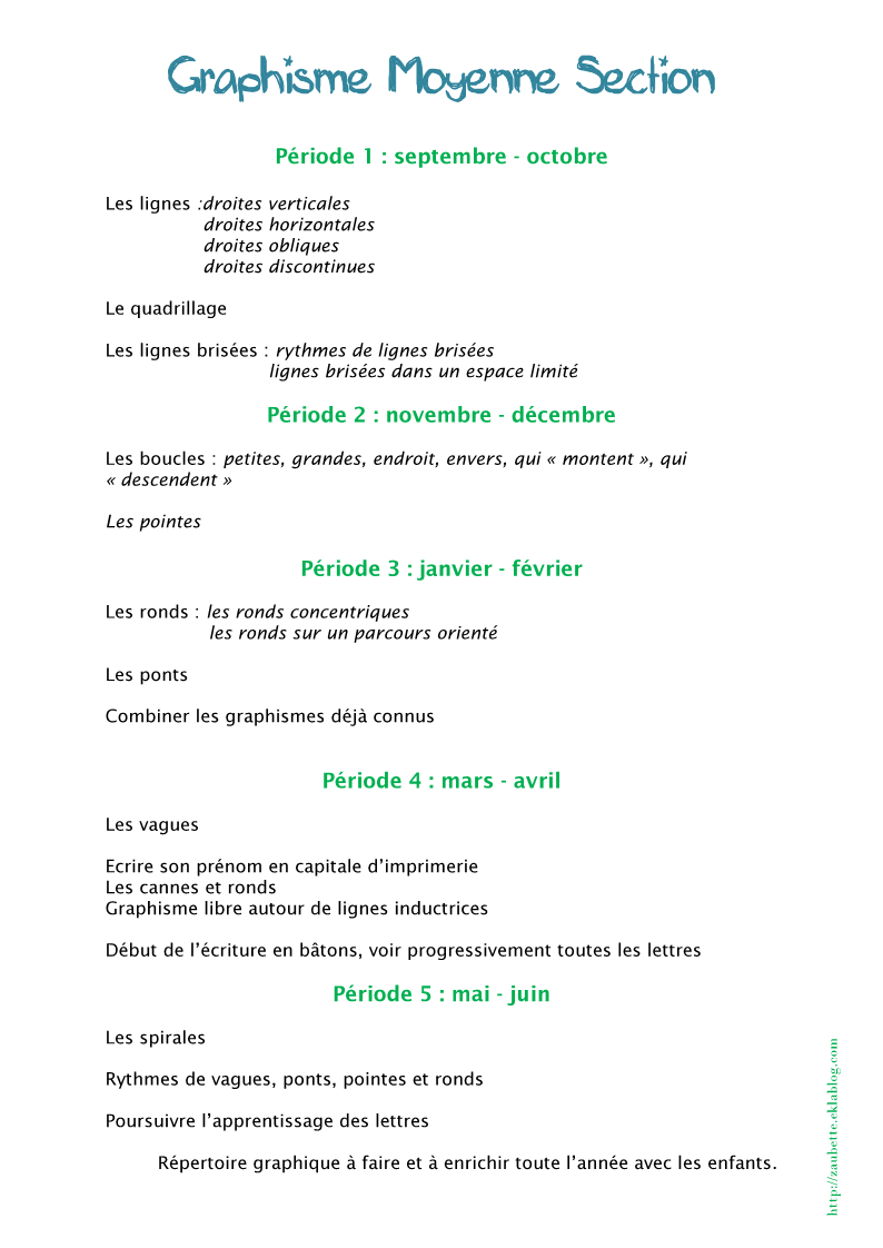 Progression Graphisme Ms - Zaubette à Moyen Section Maternelle Exercice