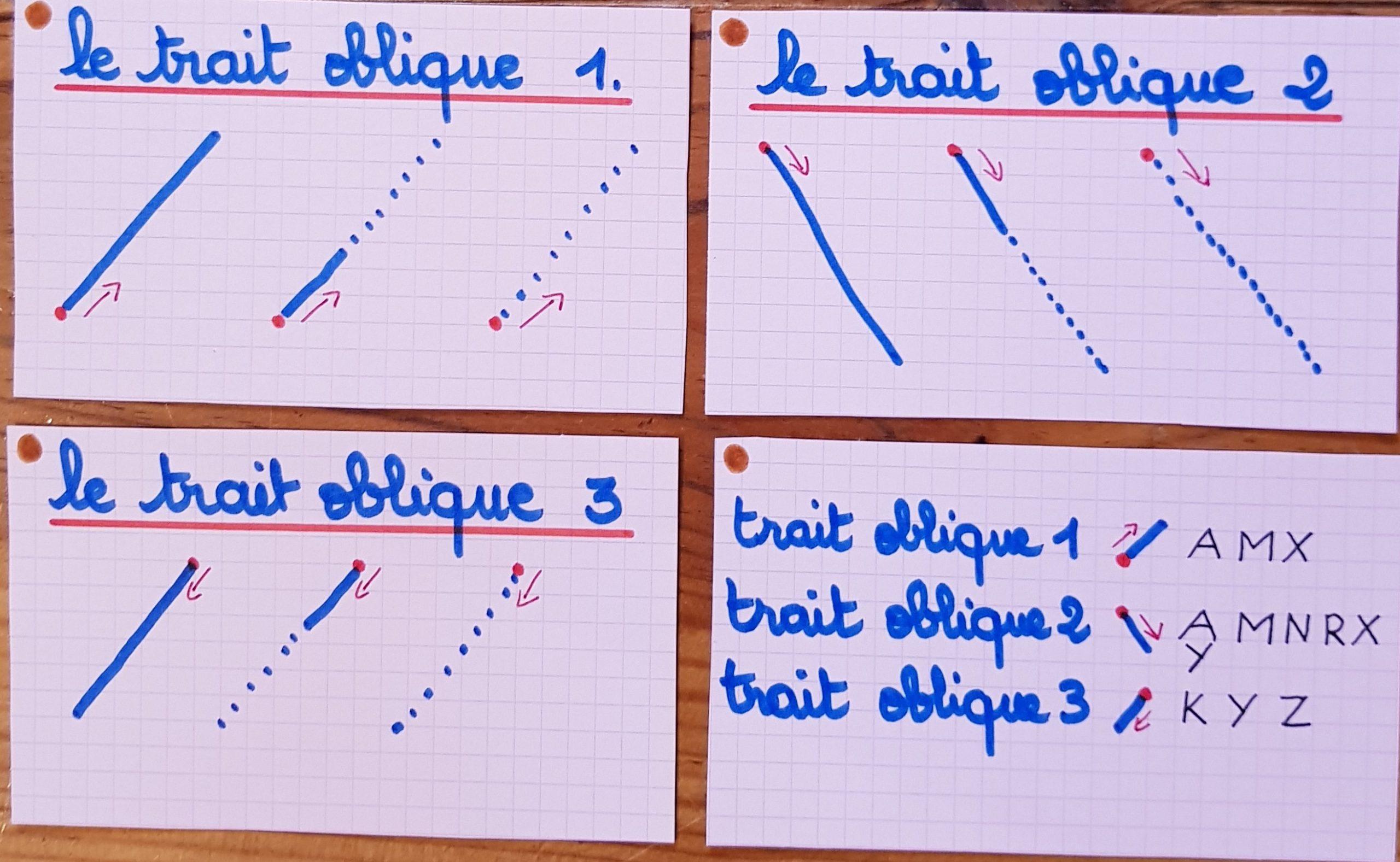 Progressions Graphisme-Écriture Ps, Ms, Gs | avec Graphisme En Gs