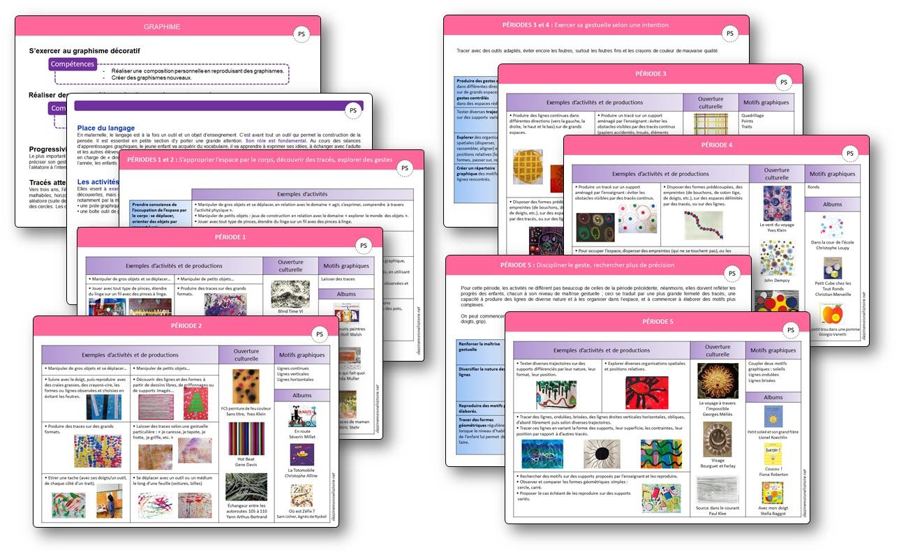 Progressions/programmation Pour Le Graphisme En Petite à Fiche Graphisme Ms