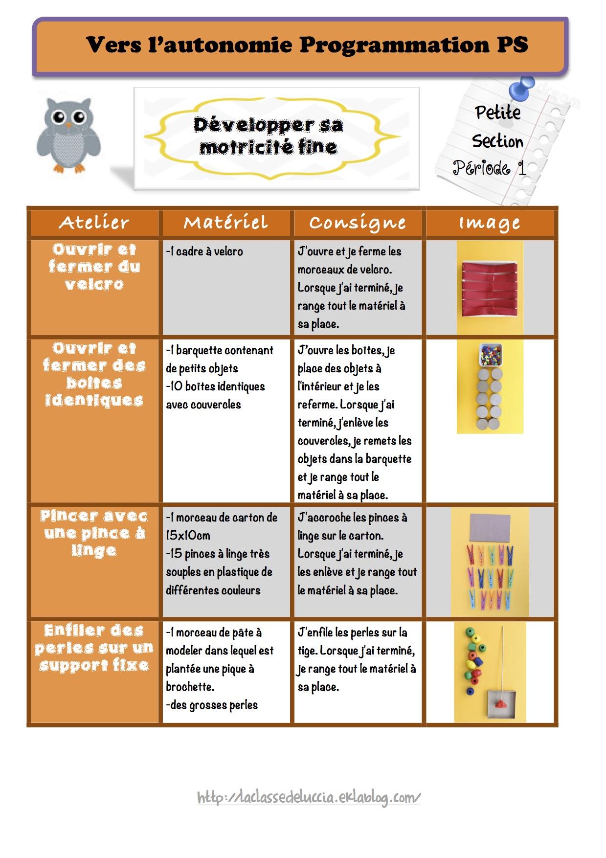 Progressions Vers L'autonomie Petite Section P1 - La Classe pour Exercice Maternelle Petite Section