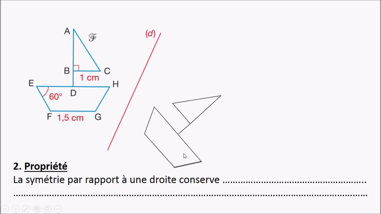 Propriétés De La Symétrie Axiale serapportantà Symetrie Axial
