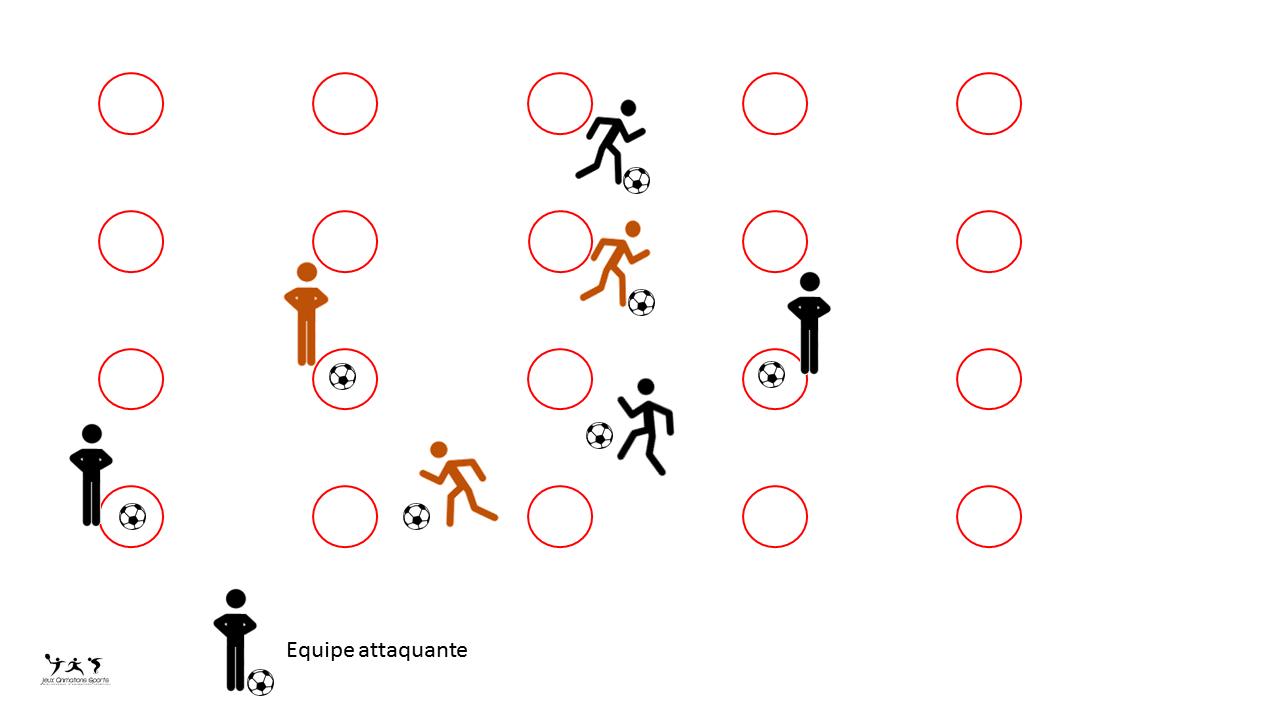 Puissance 4 Football - Variante Football Du Jeu De Société à Jeu De Société Puissance 4