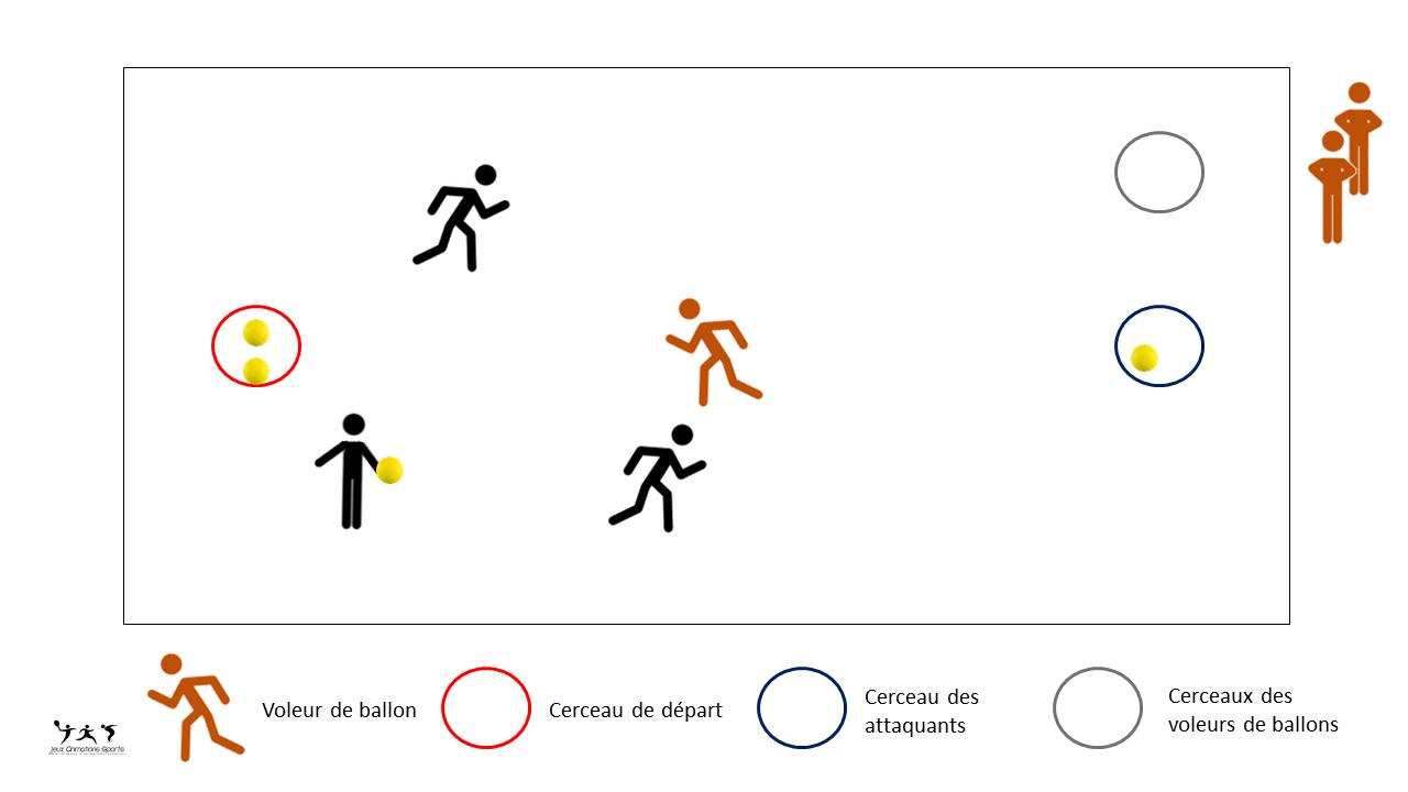Puissance 4 Humain - Jeu Traditionnel Sportif (Variante Du pour Jeux Du Puissance 4