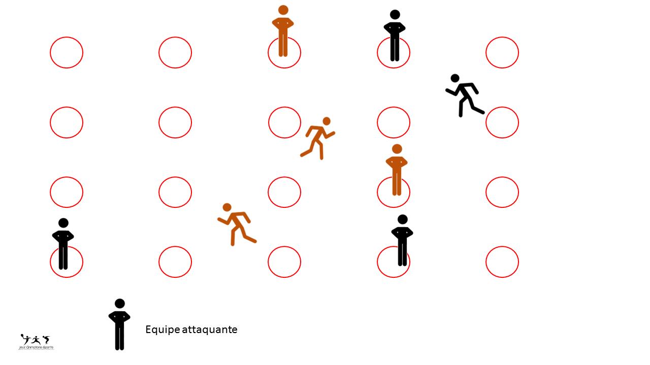 Puissance 4 Humain - Jeu Traditionnel Sportif (Variante Du tout Jeux Du Puissance 4