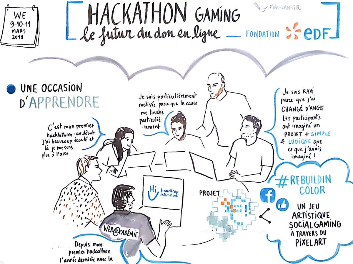 Quand Les Gamers Se Prennent Au Jeu | Association Française encequiconcerne Jeux Ludique En Ligne