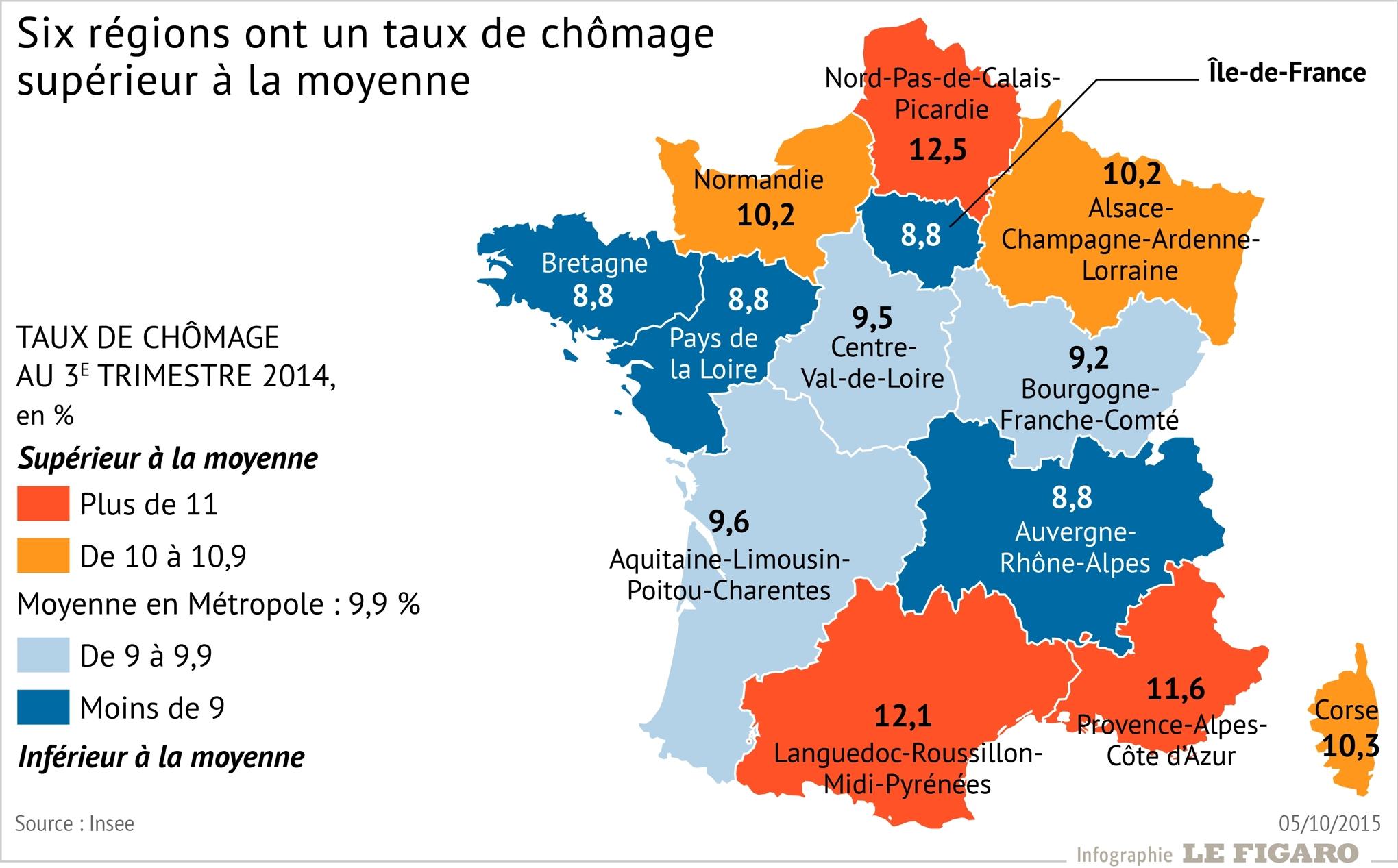 Quelles Sont Les Régions Les Plus Puissantes Économiquement ? encequiconcerne Régions De France Liste
