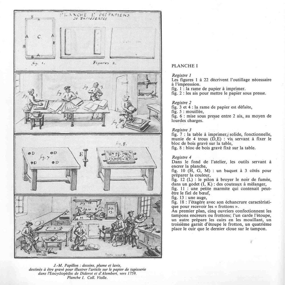 Qu'est-Ce Que Le Papier Dominoté ? — Maison Milliet serapportantà Dominos À Imprimer