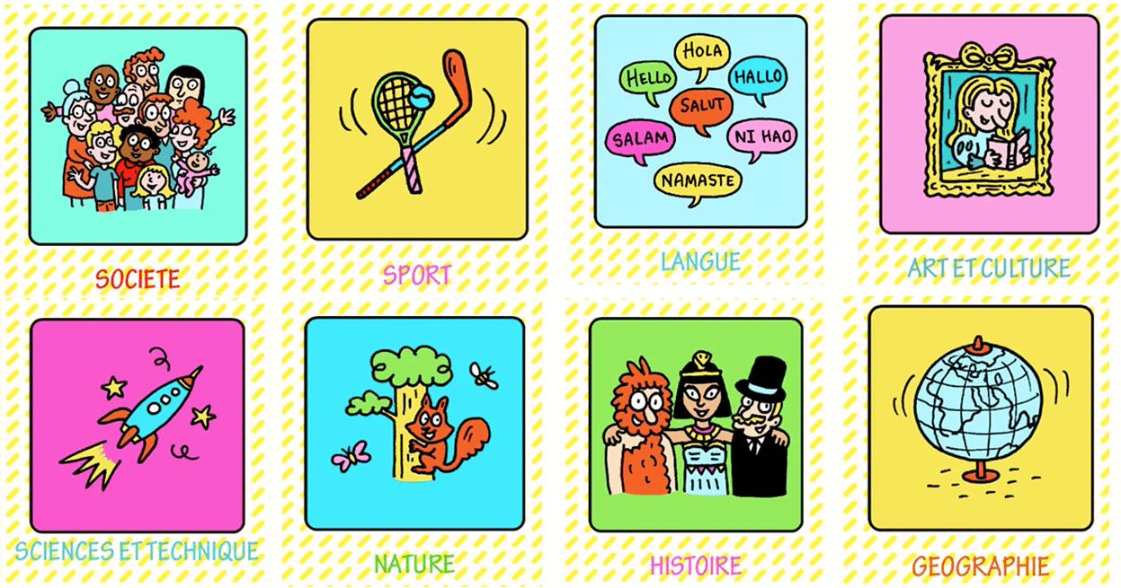 Quiz De Culture Générale Ludiques Pour Les Enfants intérieur Jeux Interactifs 6 Ans
