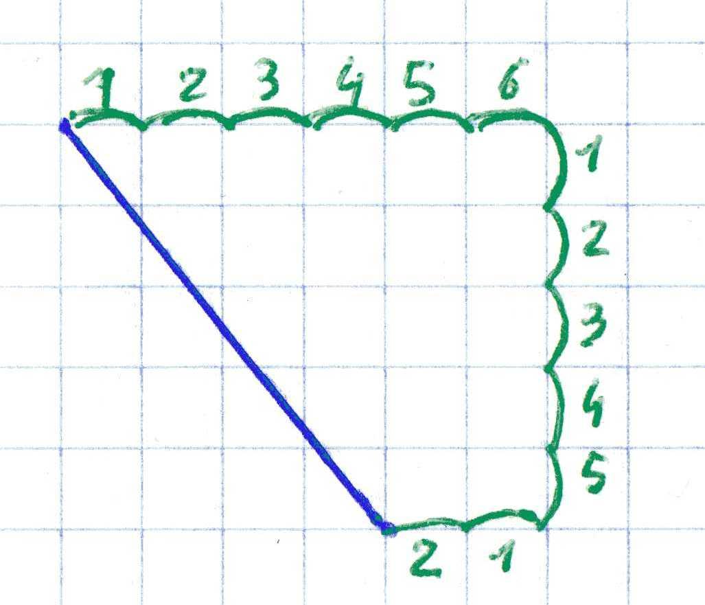 Reproduire Une Figure Sur Quadrillage : Difficultés Et encequiconcerne Reproduction Sur Quadrillage Ce2