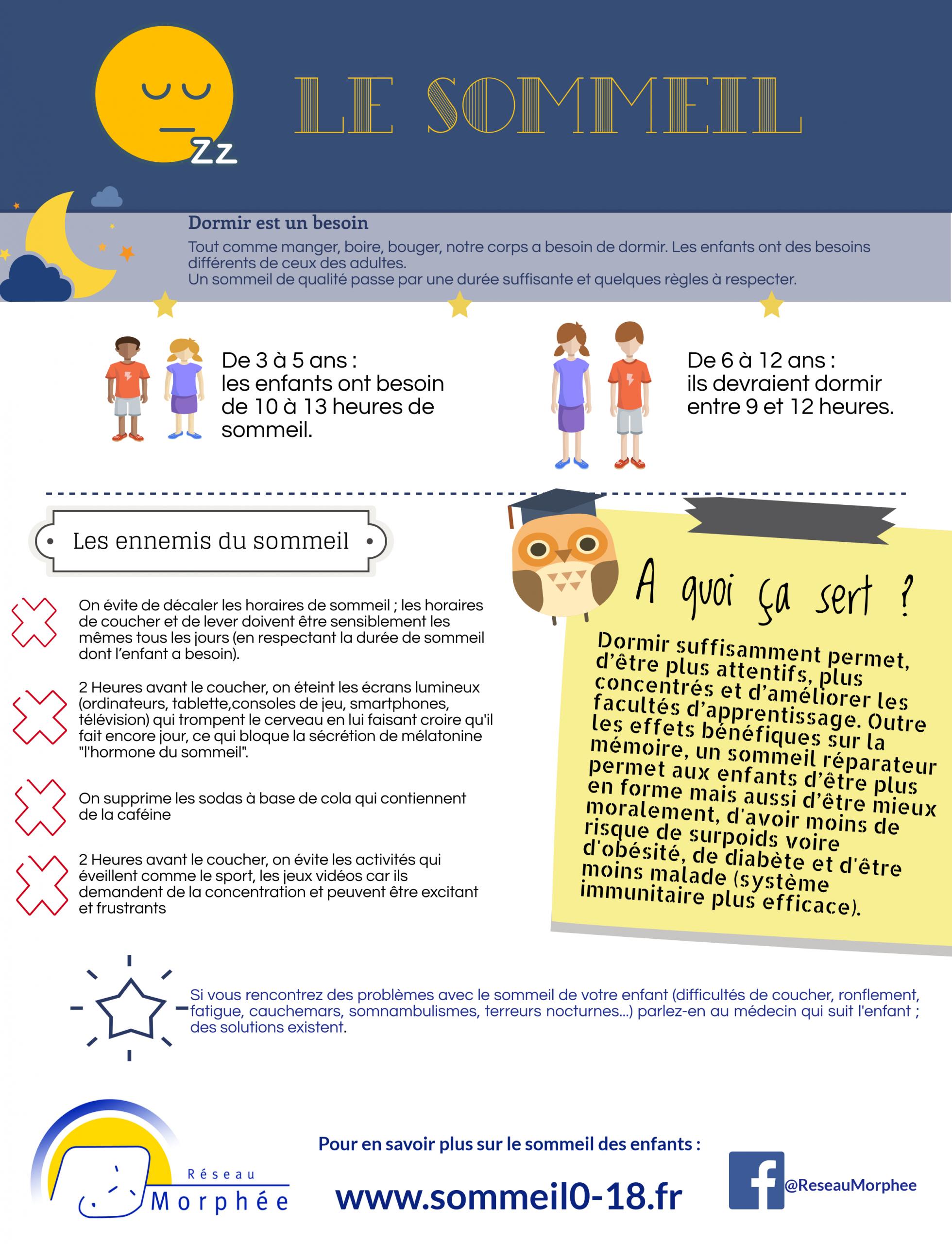 Ressources Sur Le Sommeil De 0 À 18 Ans | Le Sommeil De L'enfant intérieur Jeux Video Enfant 5 Ans