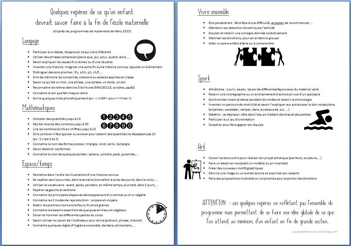 Résumé Des Programmes Pour Les Parents - Co'errance à Programme Grande Section Maternelle Gratuit