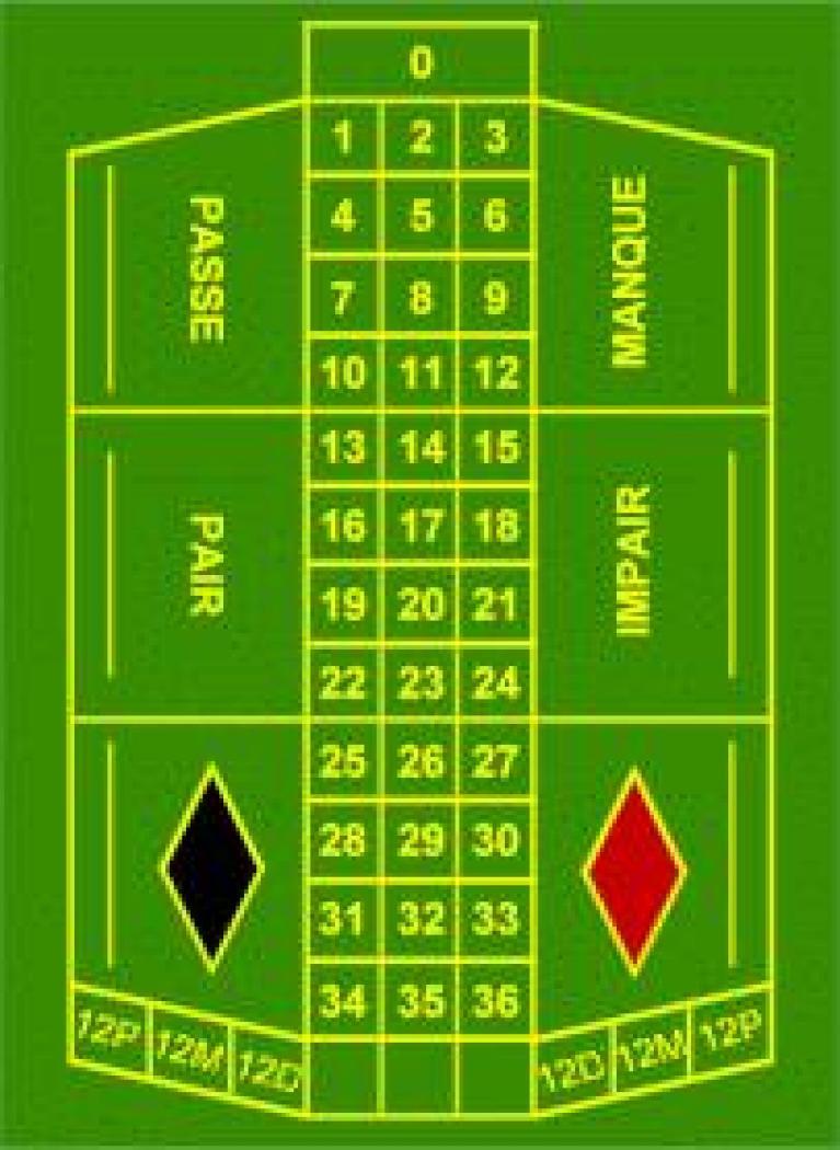 Roulette Européenne | Règles, Stratégies + 12 Jeux Gratuits avec Jeux De Billes Gratuits