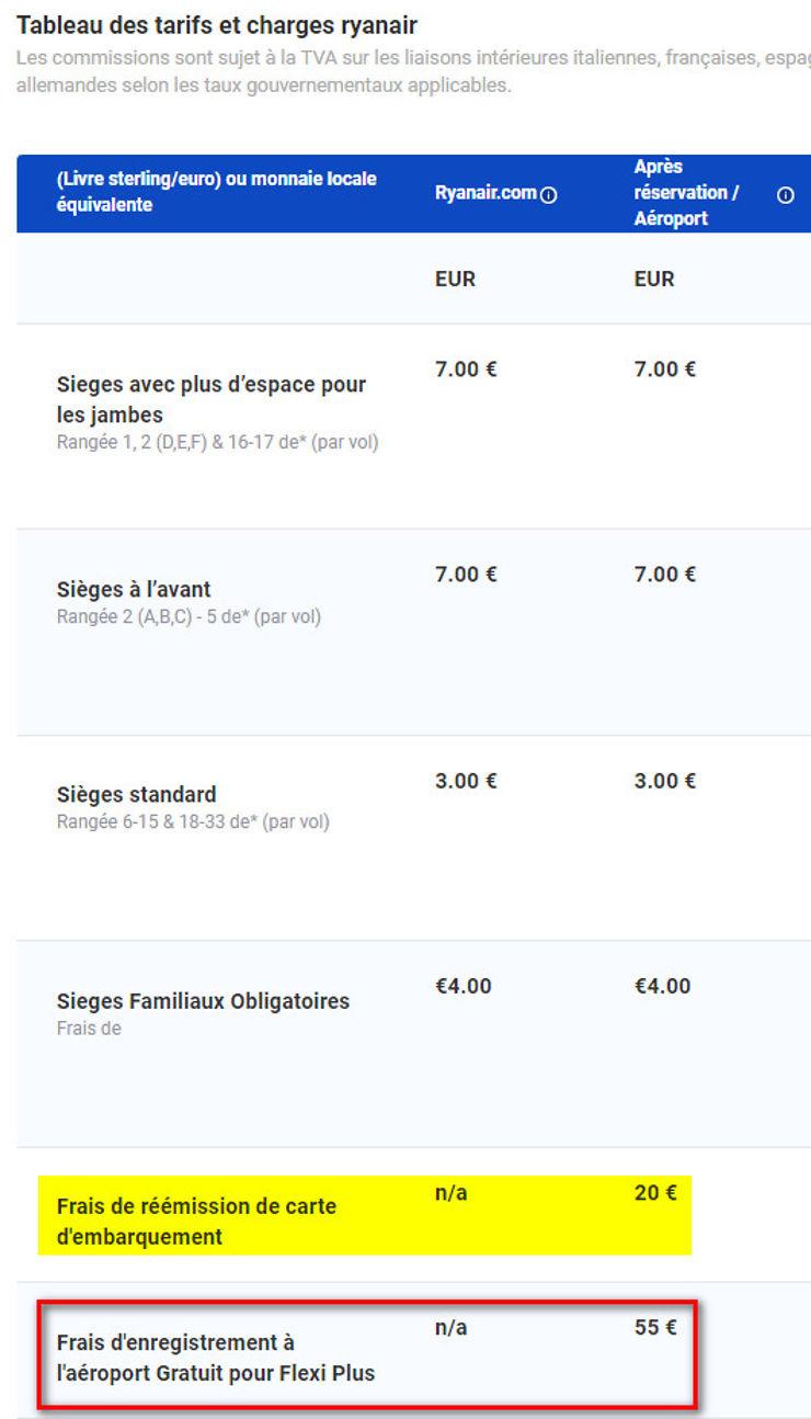 Ryanair Marrakech Supplément Même Pour Prendre Les Bagages avec Billet À Imprimer Pour Jouer