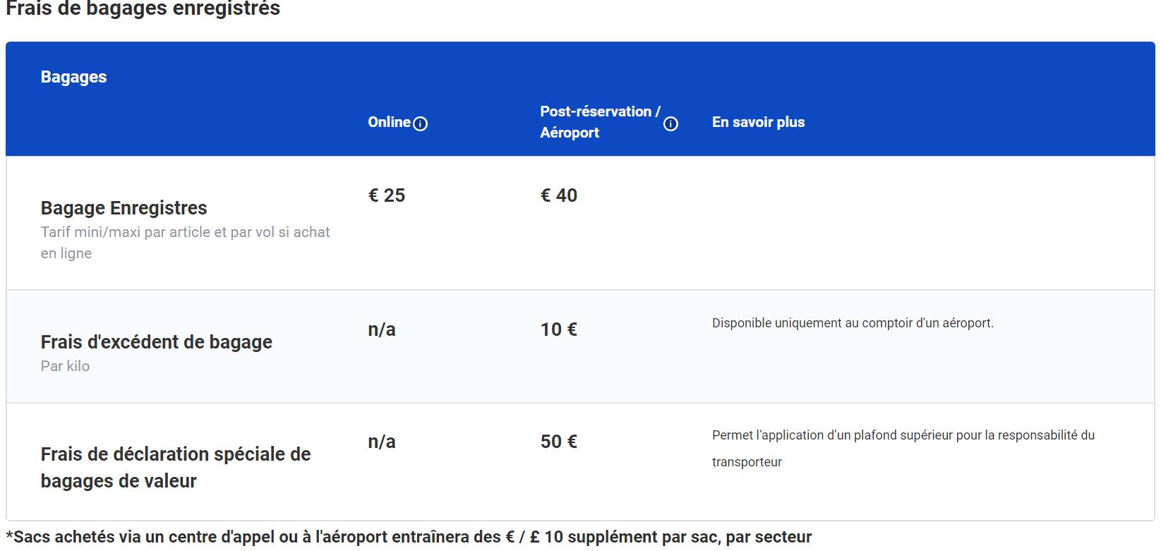 Ryanair : Toutes Les Astuces, Conseils Et Bons Plans tout Billet À Imprimer Pour Jouer