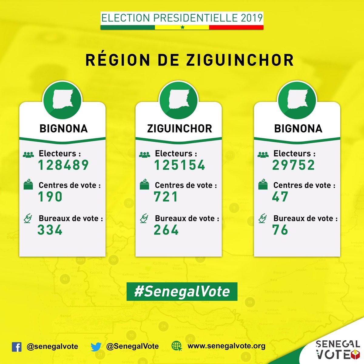 """Senegal Vote On Twitter: """"voici Les Détails De La Carte tout Carte Region Departement"""