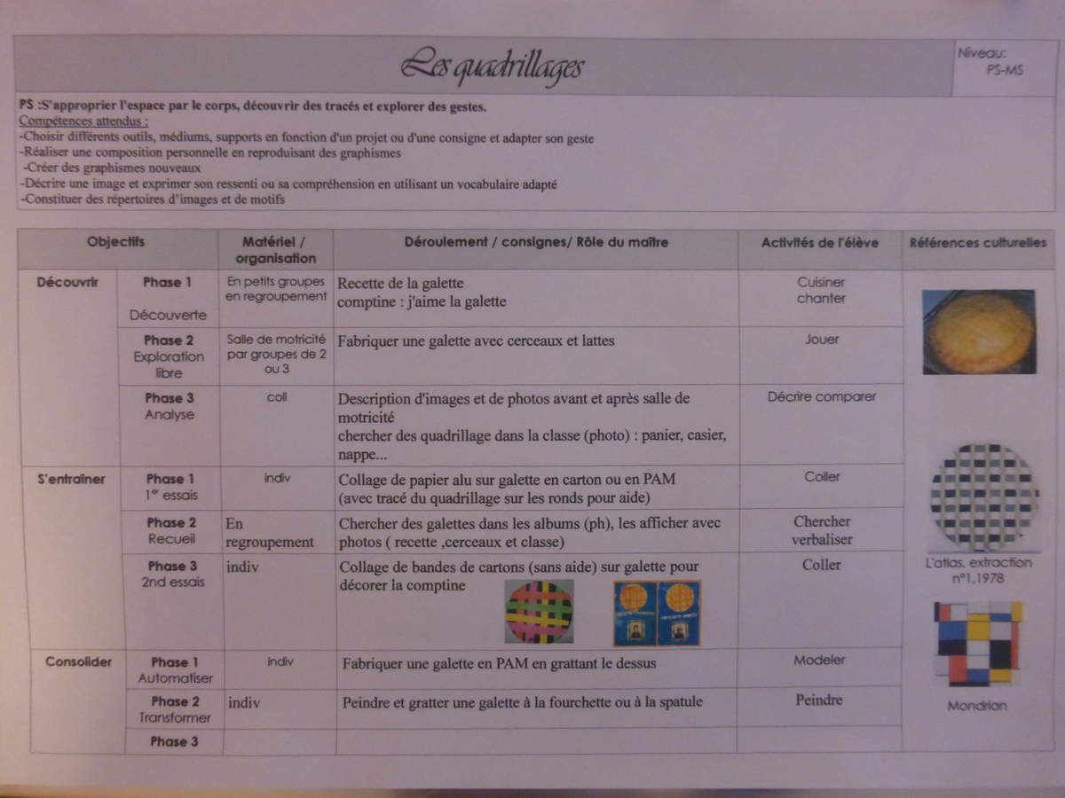Séquences/ Progression De Graphisme Ps-Ms - La Classe De Pepe encequiconcerne Quadrillage Maternelle Graphisme