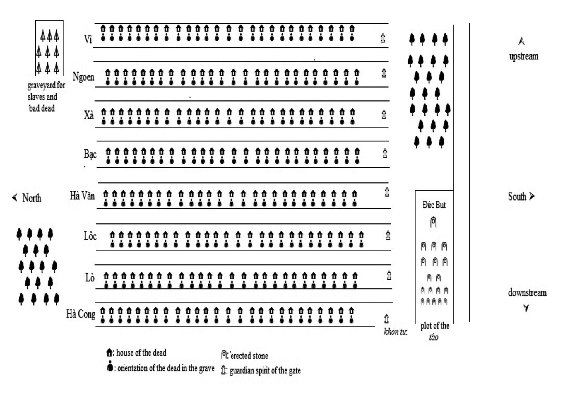 Social And Spatial Organization Of The Tai Deng Of Mai-Châu avec Mot Croisé Cp