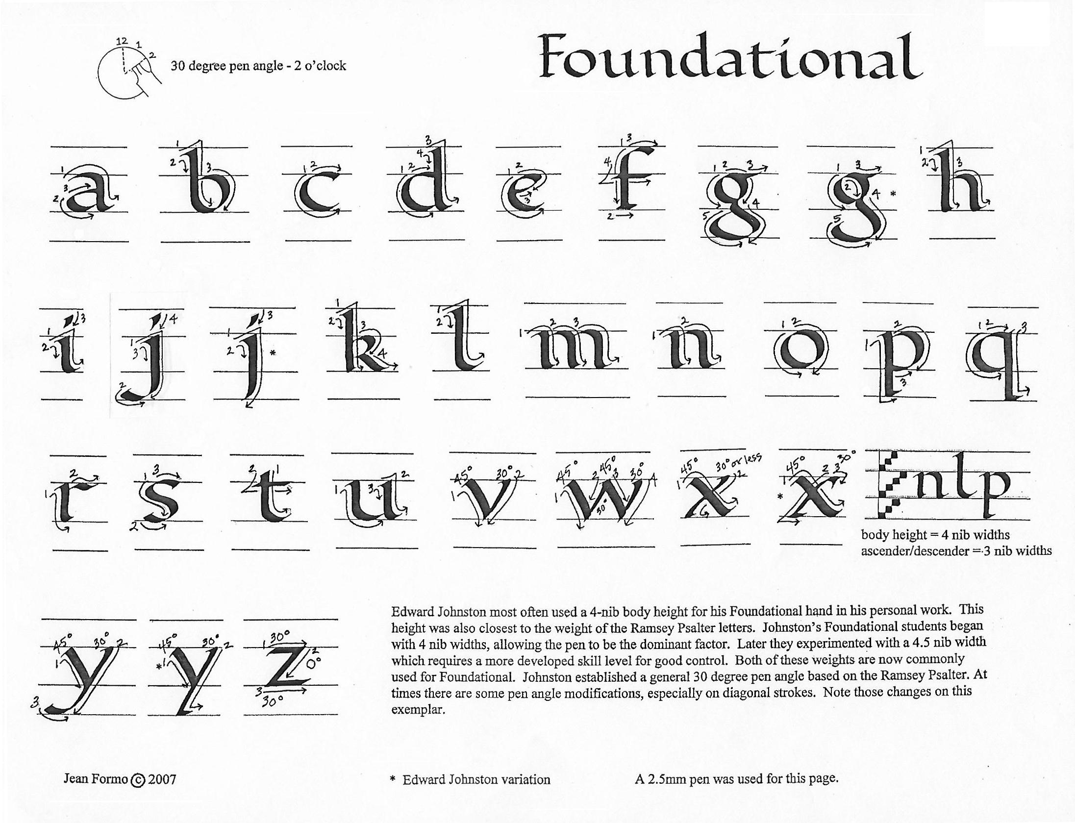 Study Sessions - Foundational - Part 2 : Calligraphy concernant Alphabet Script Minuscule