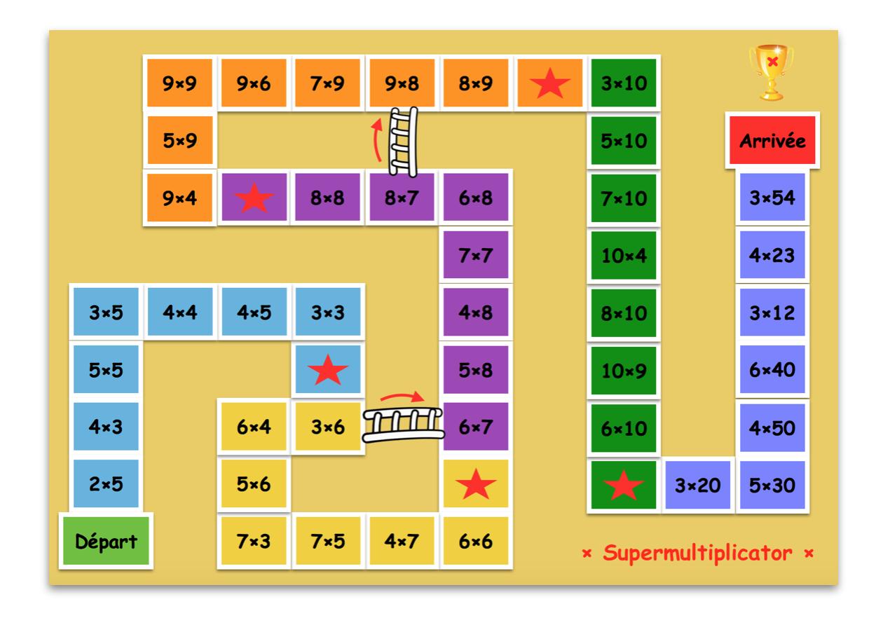 Supermultiplicator – Un Jeu De Plateau Pour Multiplier pour Jeux De Société À Imprimer