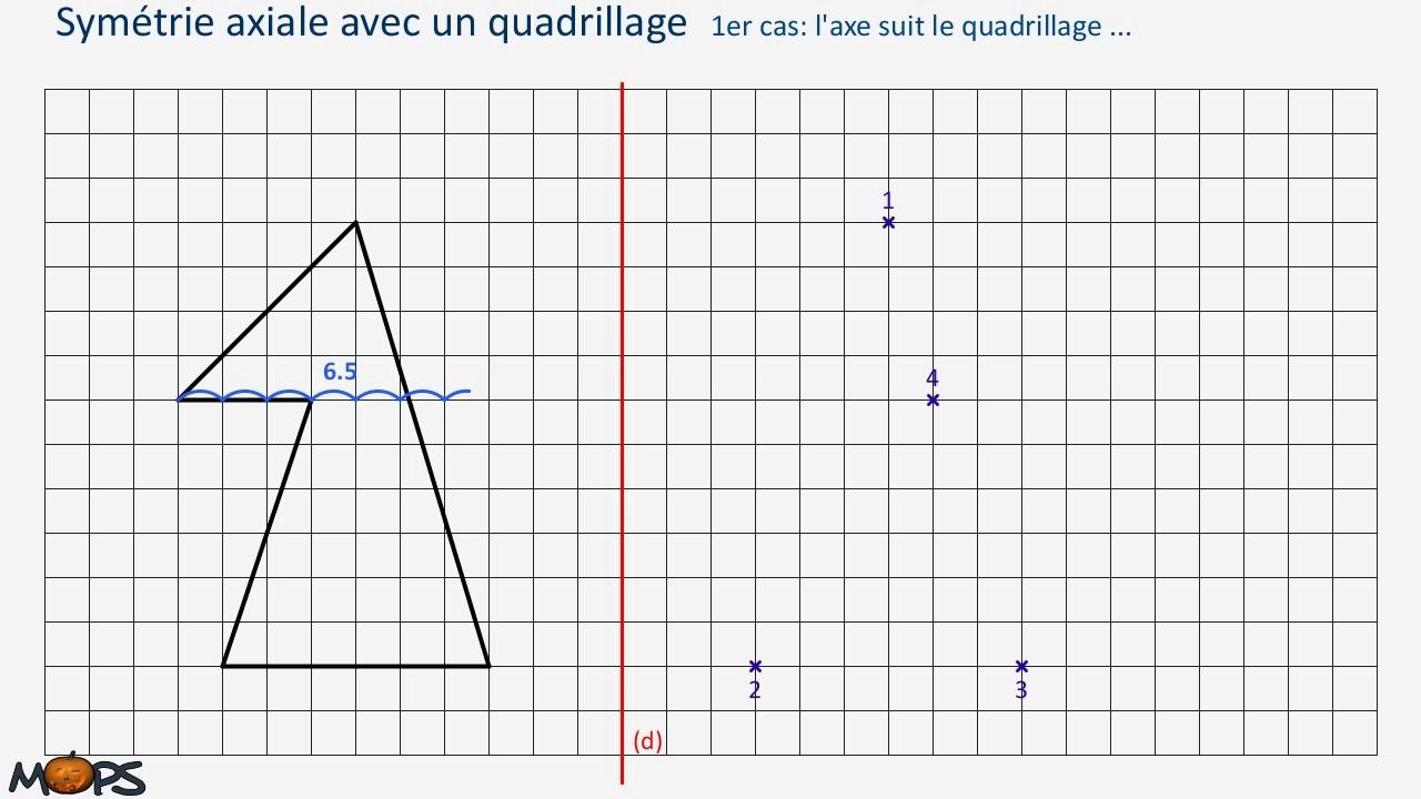 Symaxiale Quad destiné Symétrie Quadrillage