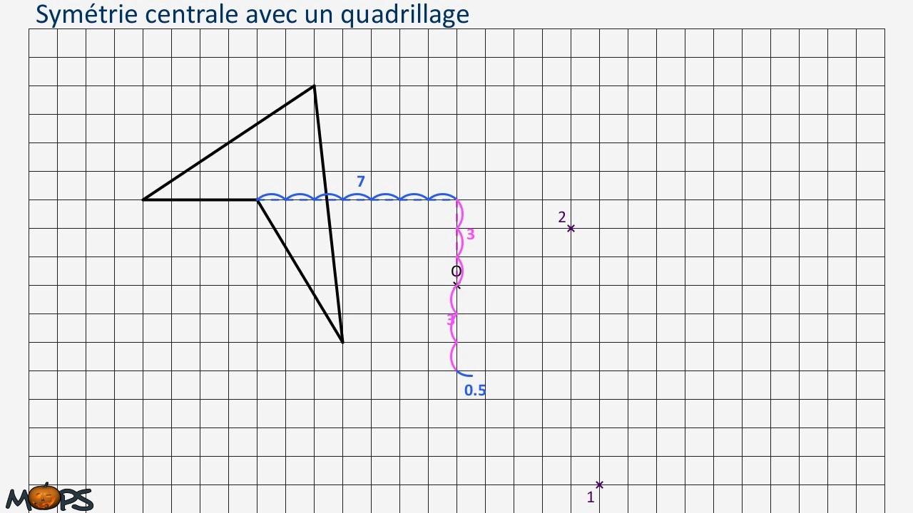 Symcentrale Quad pour Symétrie Quadrillage