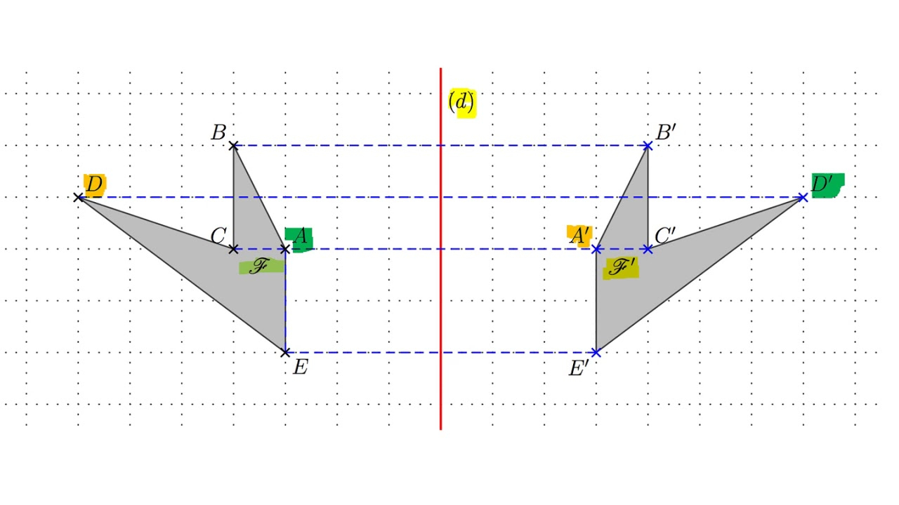 Symétrie Axiale 1 : Reconnaitre Deux Figures Symétriques Par Rapport À Une  Droite dedans Symetrie Axial