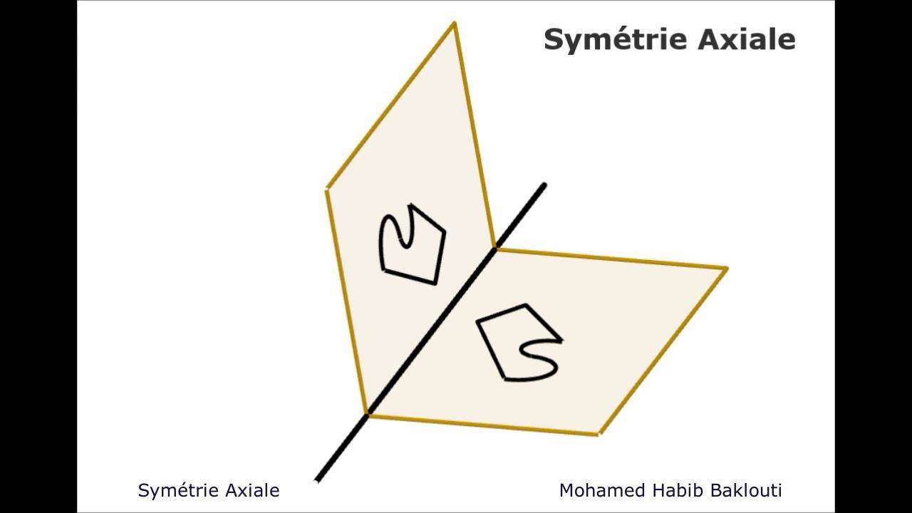 Symétrie Axiale destiné Symetrie Axial
