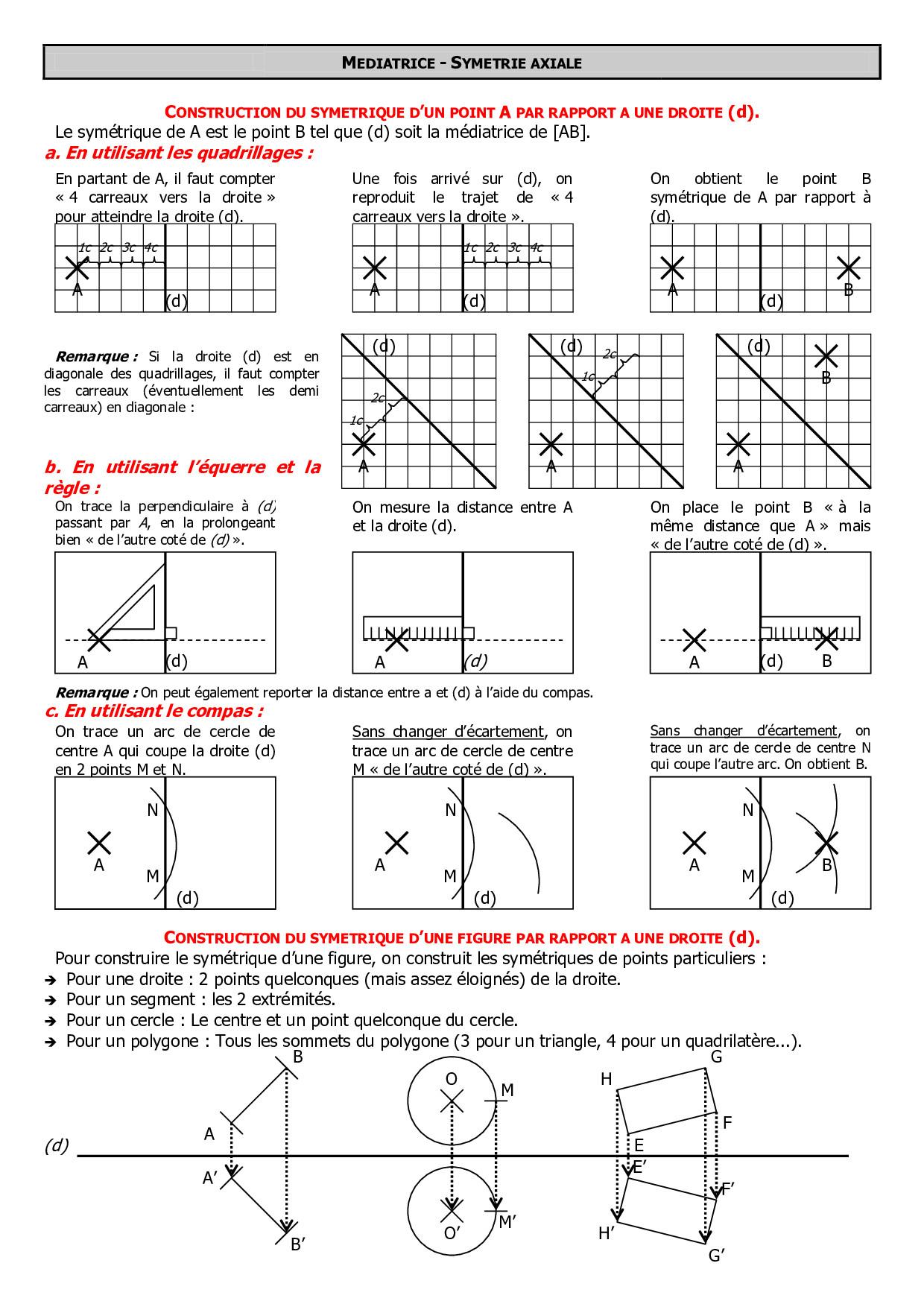 Symétrie Axiale - Résumé De Cours (Fr) - Alloschool à Symetrie Axial