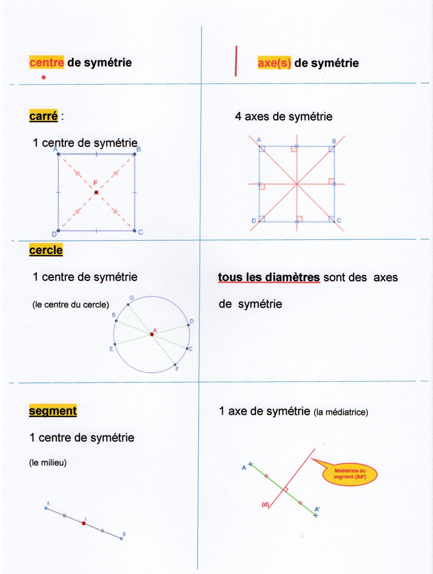Symetrie Centrale Et Quadrillage | Fantadys avec Symétrie A Imprimer