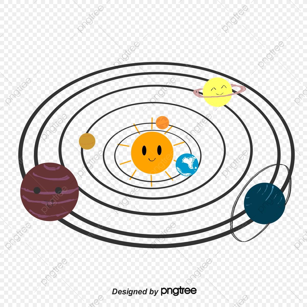 Système Solaire De Dessin Vectoriel, De Dessin Vectoriel pour Dessin Du Système Solaire