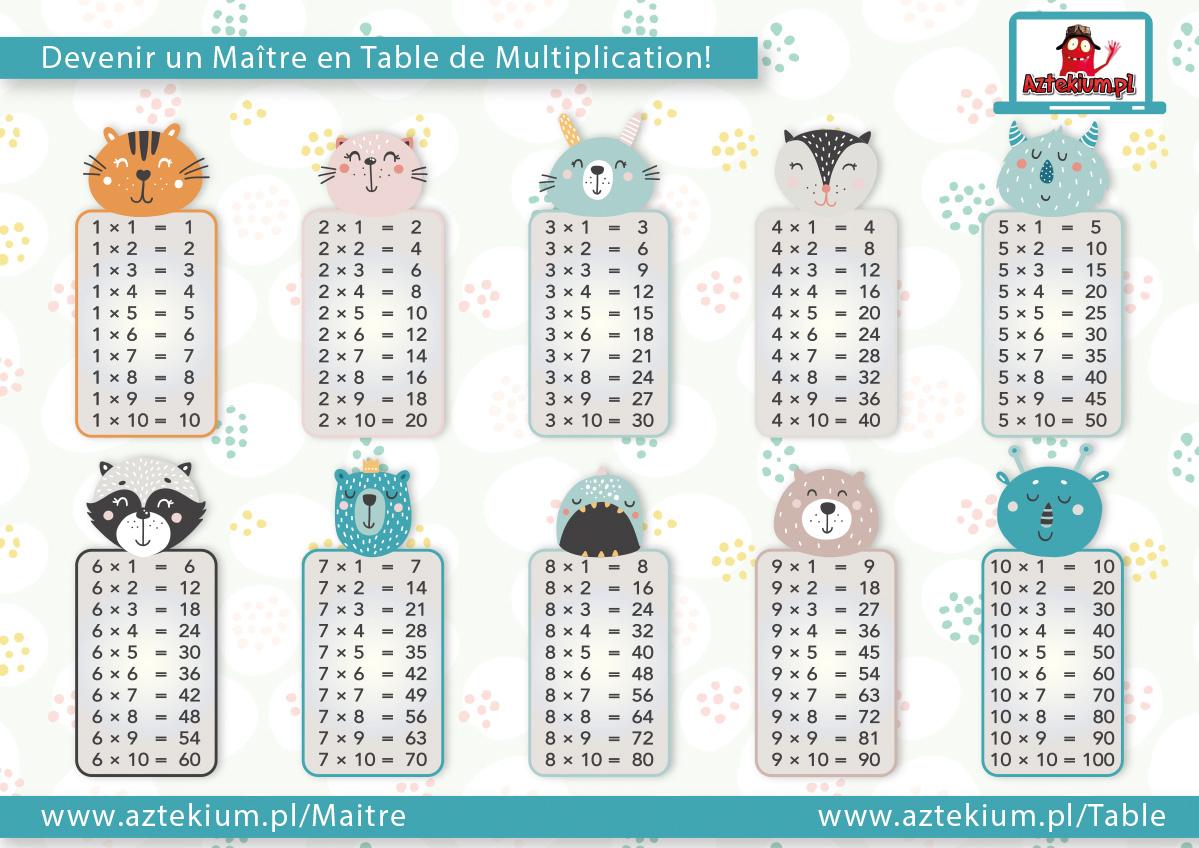 Table De Multiplication À Imprimer Vierge à Tables De Multiplication Jeux À Imprimer