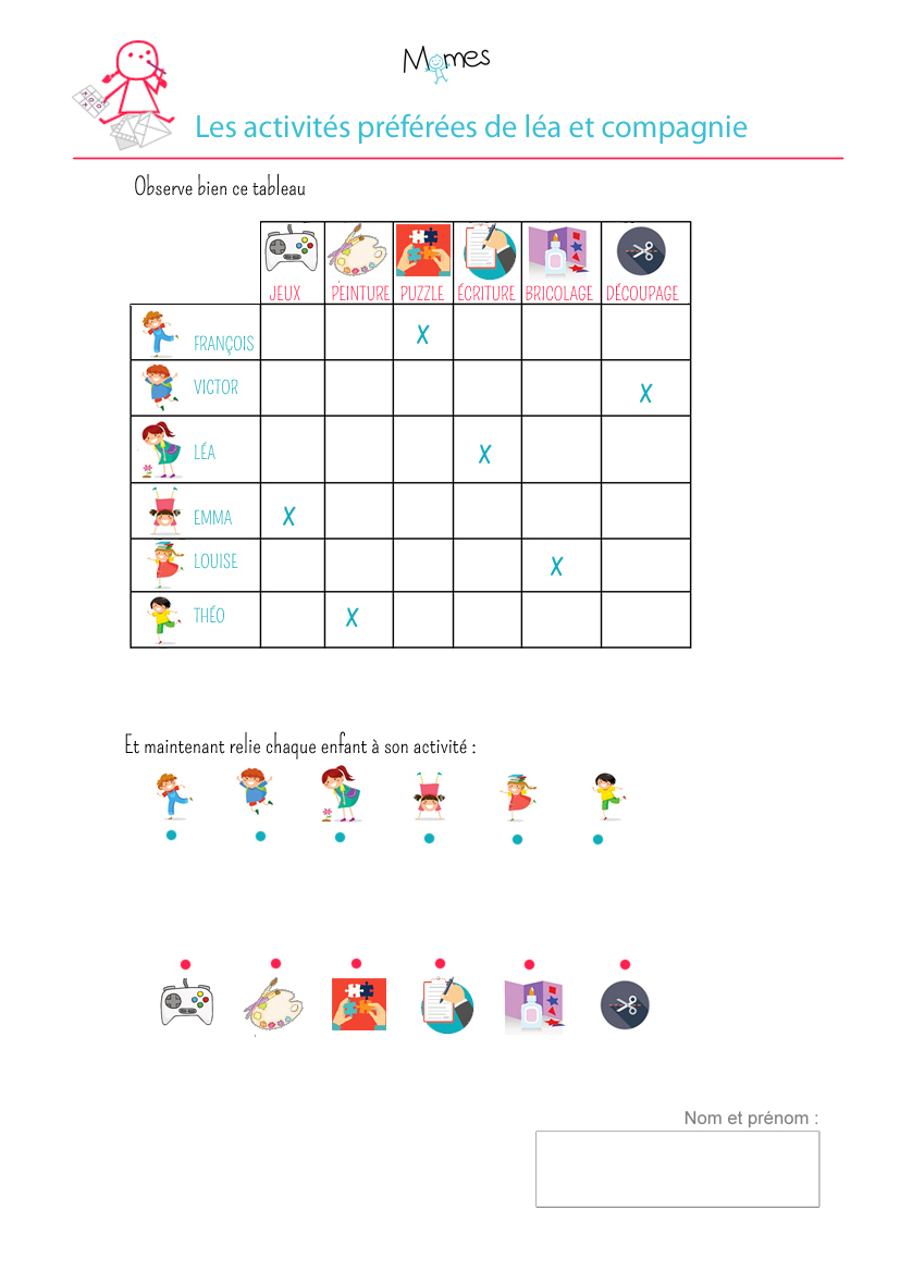 Tableau À Double Entrée : Exercice - Momes à Exercices Maternelle À Imprimer