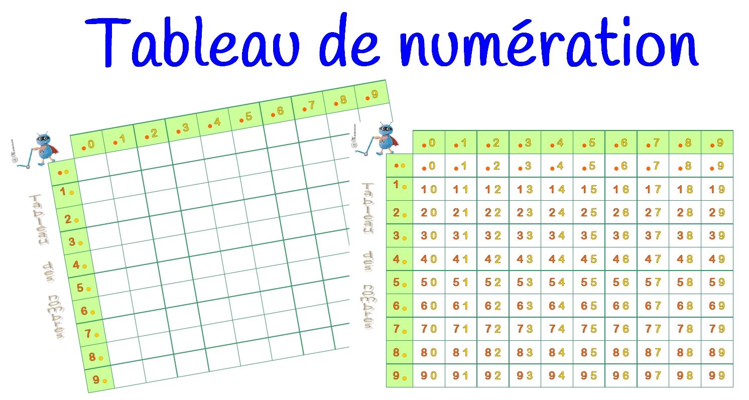 Tableau Des Nombres tout Jeux Avec Des Nombres