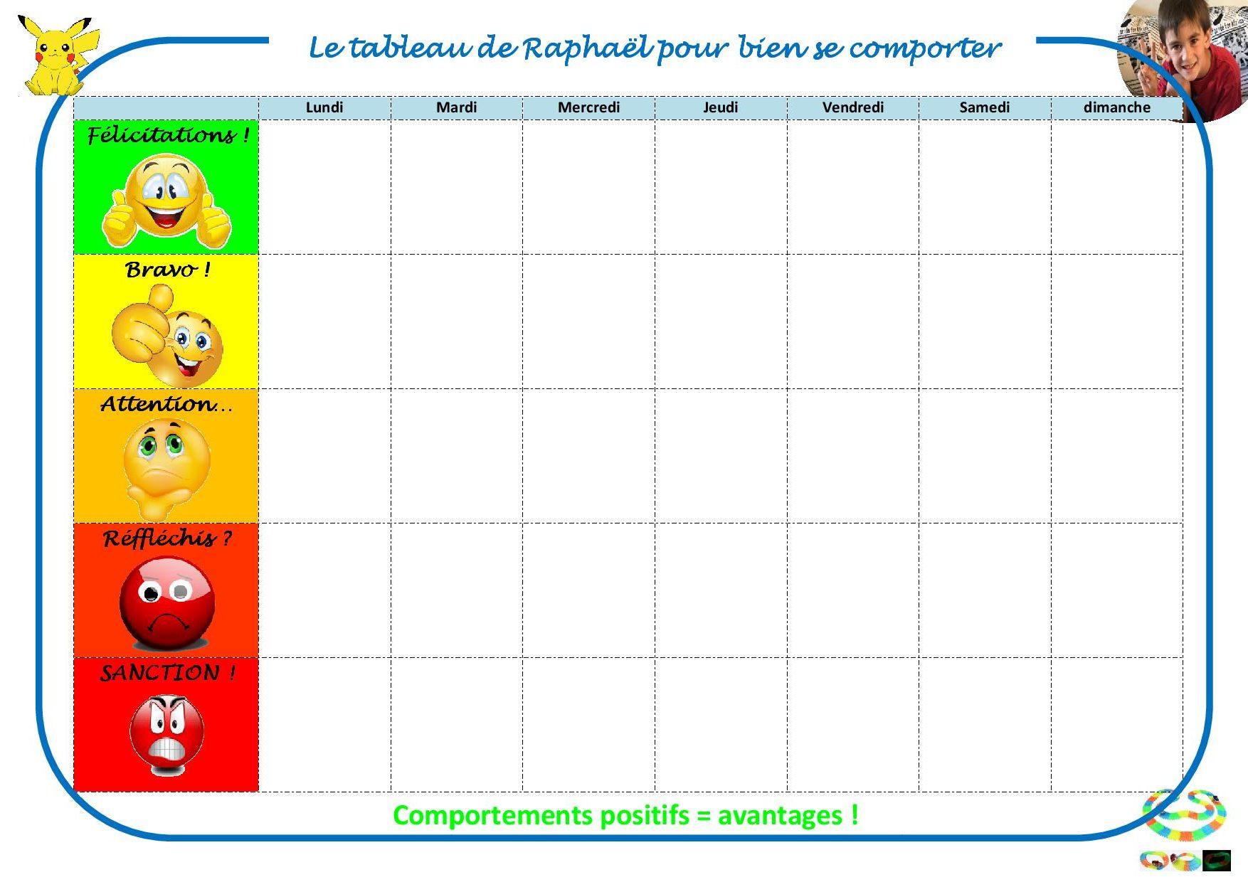 Tableau Du Comportement Personnalisé À Télécharger - Lud'éveil intérieur Calendrier Ludique À Imprimer