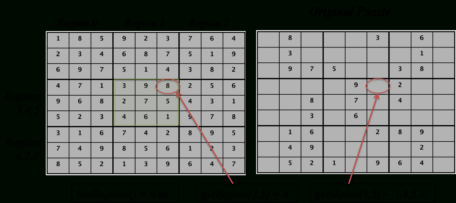 Td 9: Games Of Strategy pour Sudoku Gs