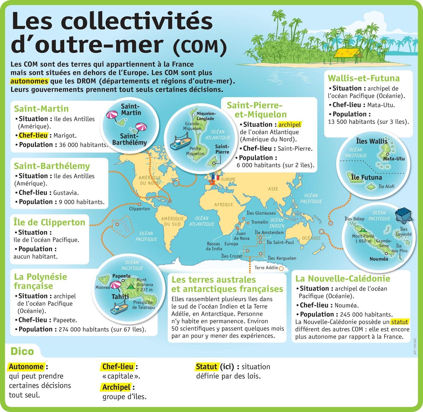 Tics En Fle: Découverte Des Outre-Mer Français serapportantà Carte France D Outre Mer