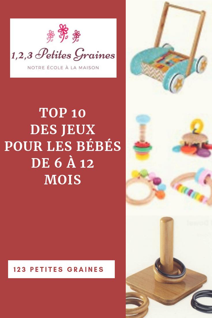 Top 10 Des Jeux Pour Les Bébés De Moins D'1 An - 1,2,3 avec Jeux Bébé 6 Mois En Ligne