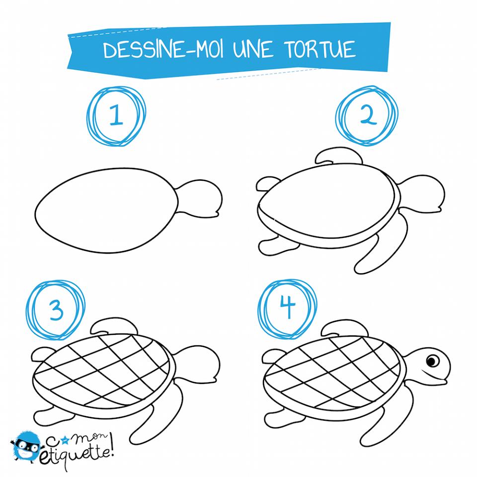 Tortue | Dessin Mer, Coloriage Mer, Dessin destiné Dessiner Une Tortue