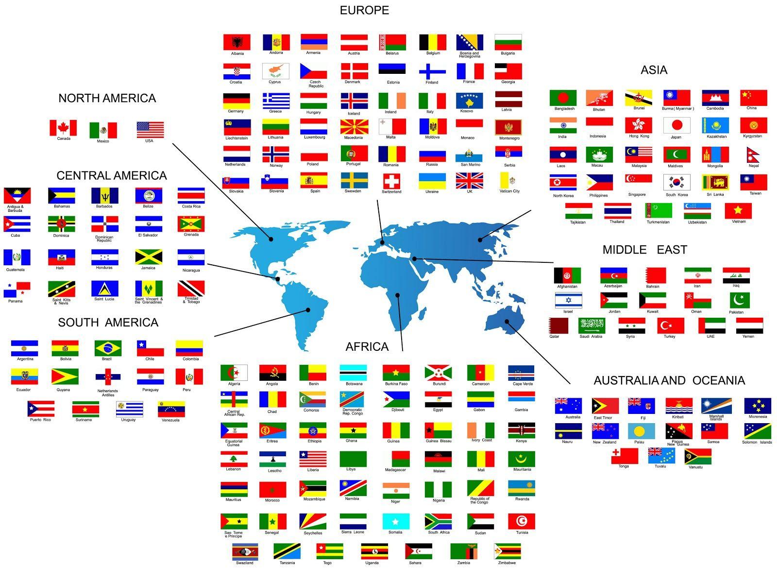 Tous Les Drapeaux Du Monde | Drapeaux Du Monde, Drapeaux Des intérieur Drapeaux Européens À Imprimer