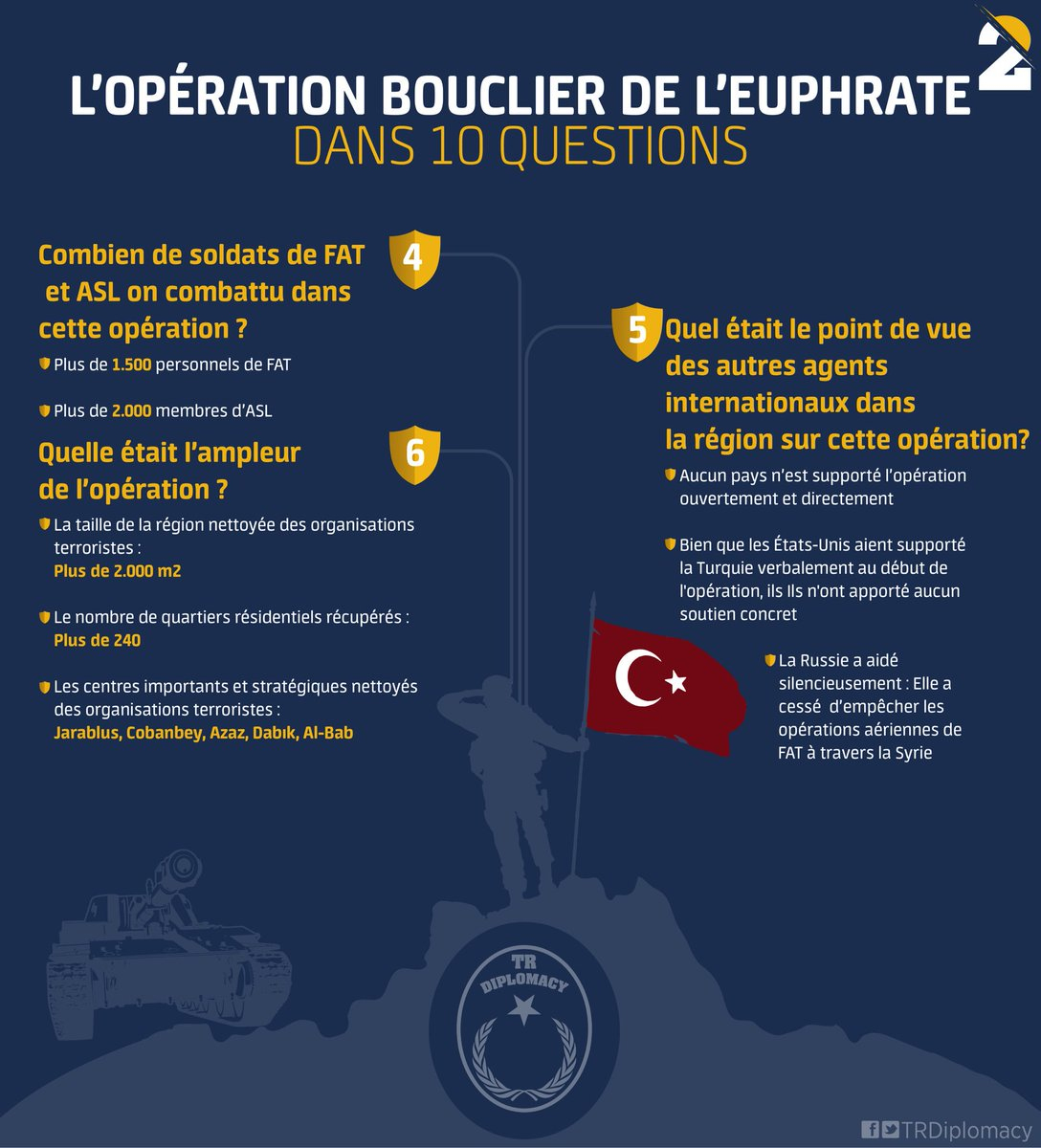 "Tr Diplomacy On Twitter: ""di 10 Pirsan Da Herekata Mertalê destiné Nombre De Region"