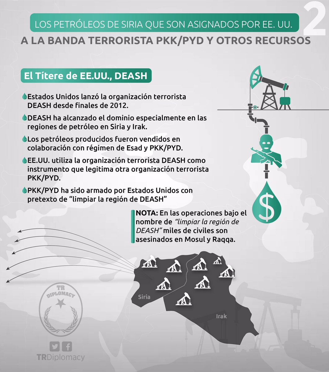 "Tr Diplomacy On Twitter: ""suriye'de Tehlikeli Enerji intérieur Nombre De Region"