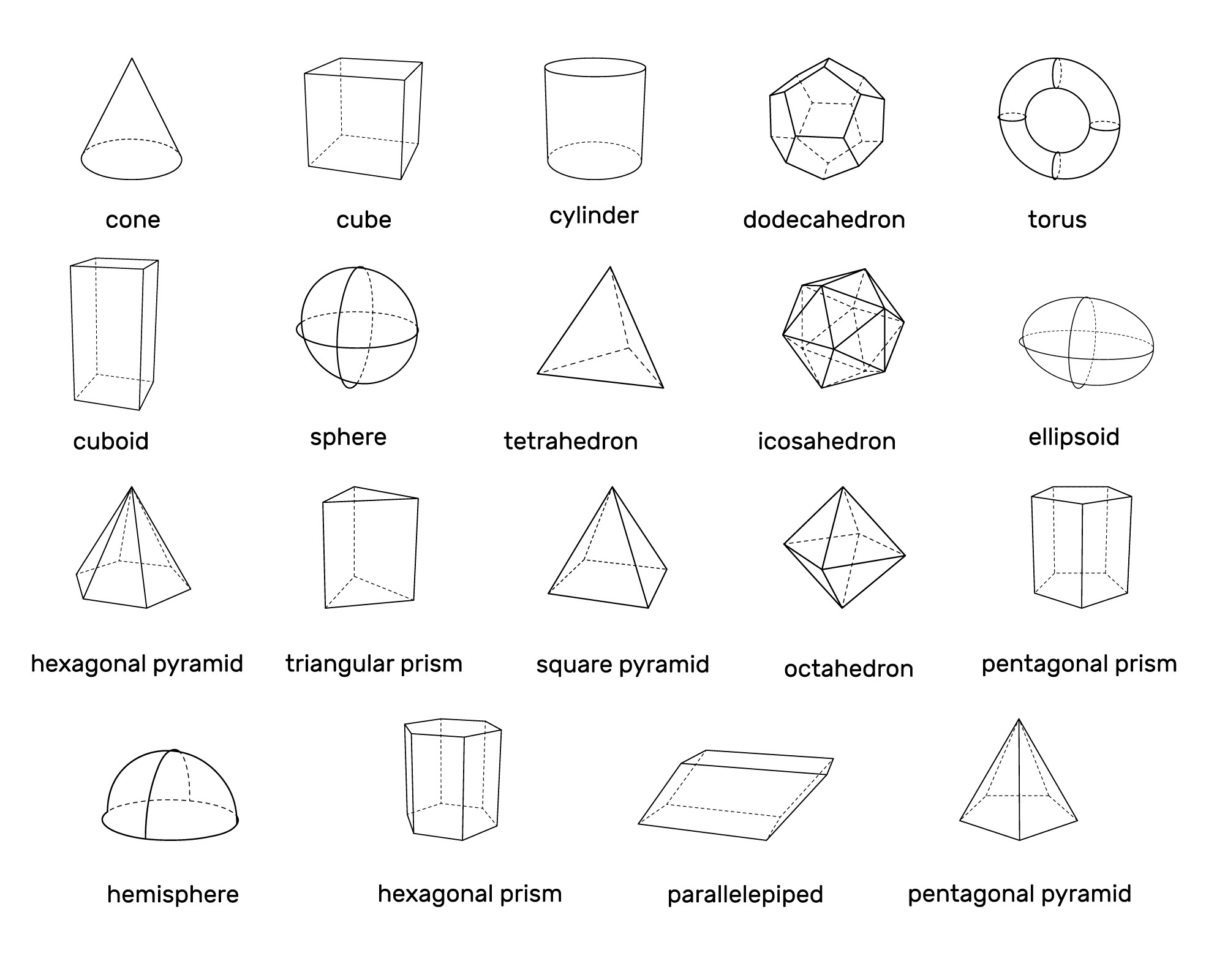 Tracer Une Figure Par Symétrie Axiale pour Symétrie Cm1 Évaluation