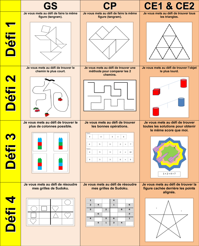 Un Défi Par Jour 2013 pour Sudoku Maternelle À Imprimer