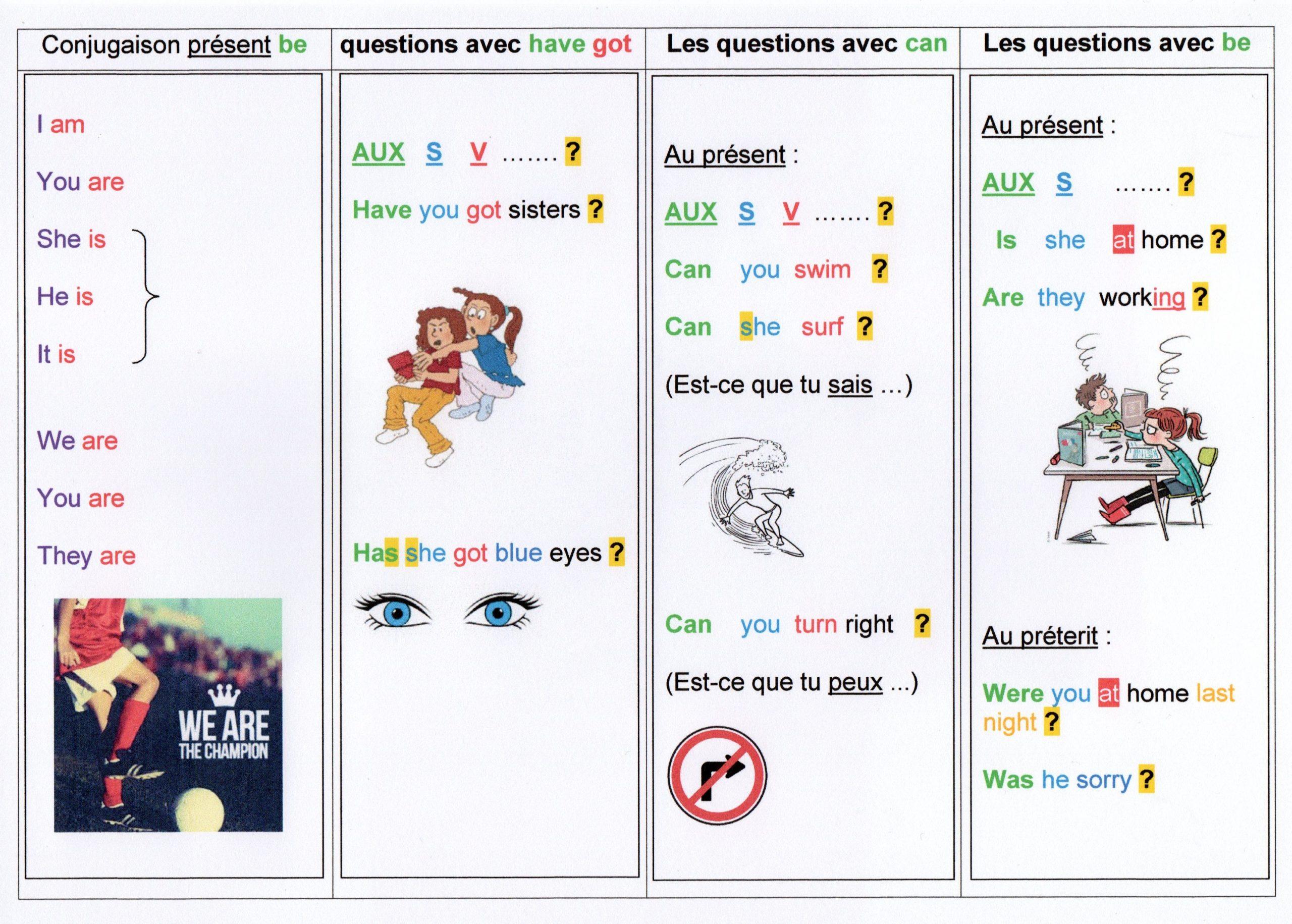 Un Memo Anglais En Fin De 6Ème / 5Ème | Fantadys avec Jeux Éducatifs À Imprimer Collège