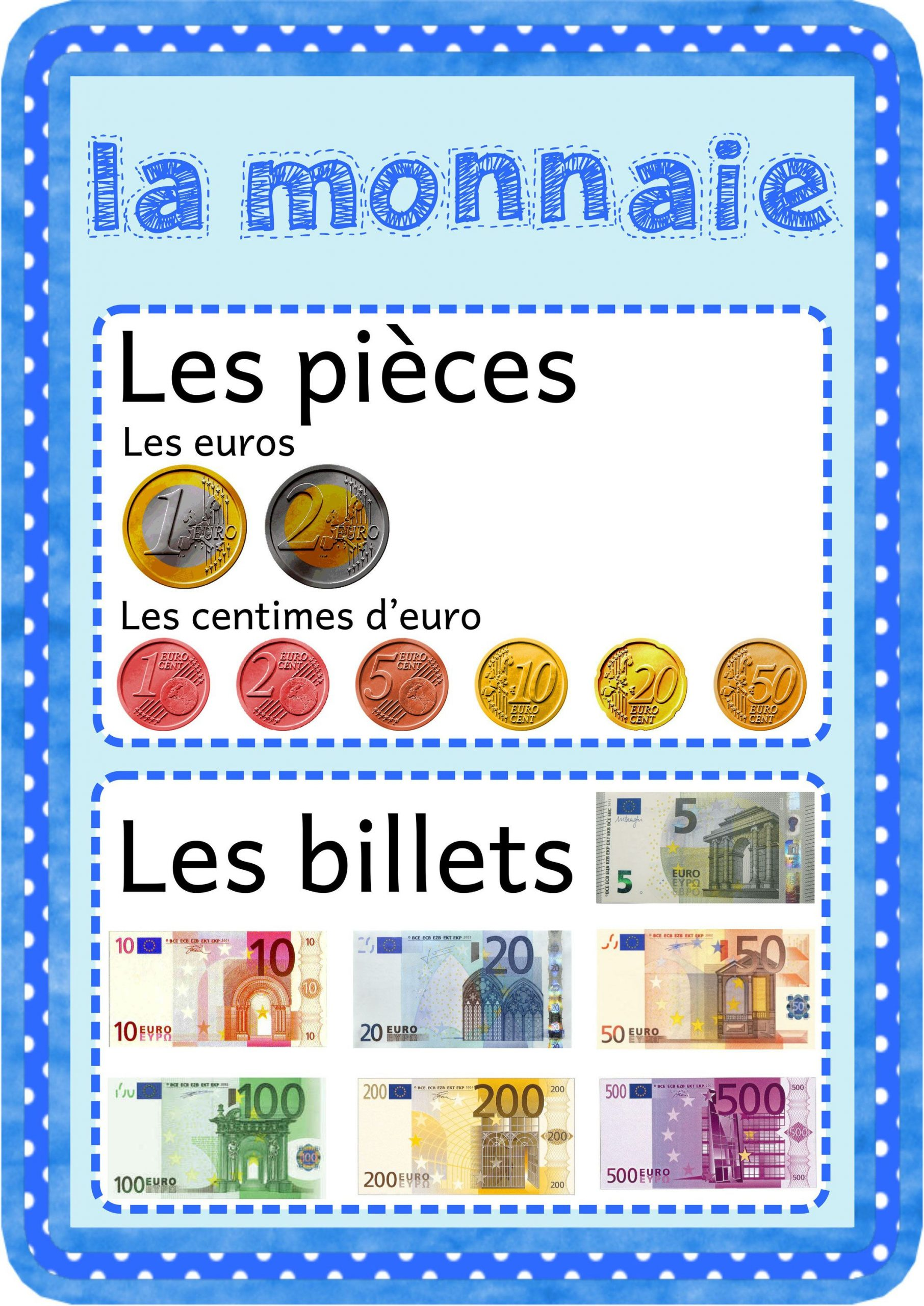 Une Affiche Sur L'euro Avec L'ensemble Des Pièces Et Des intérieur Billet Euro A Imprimer