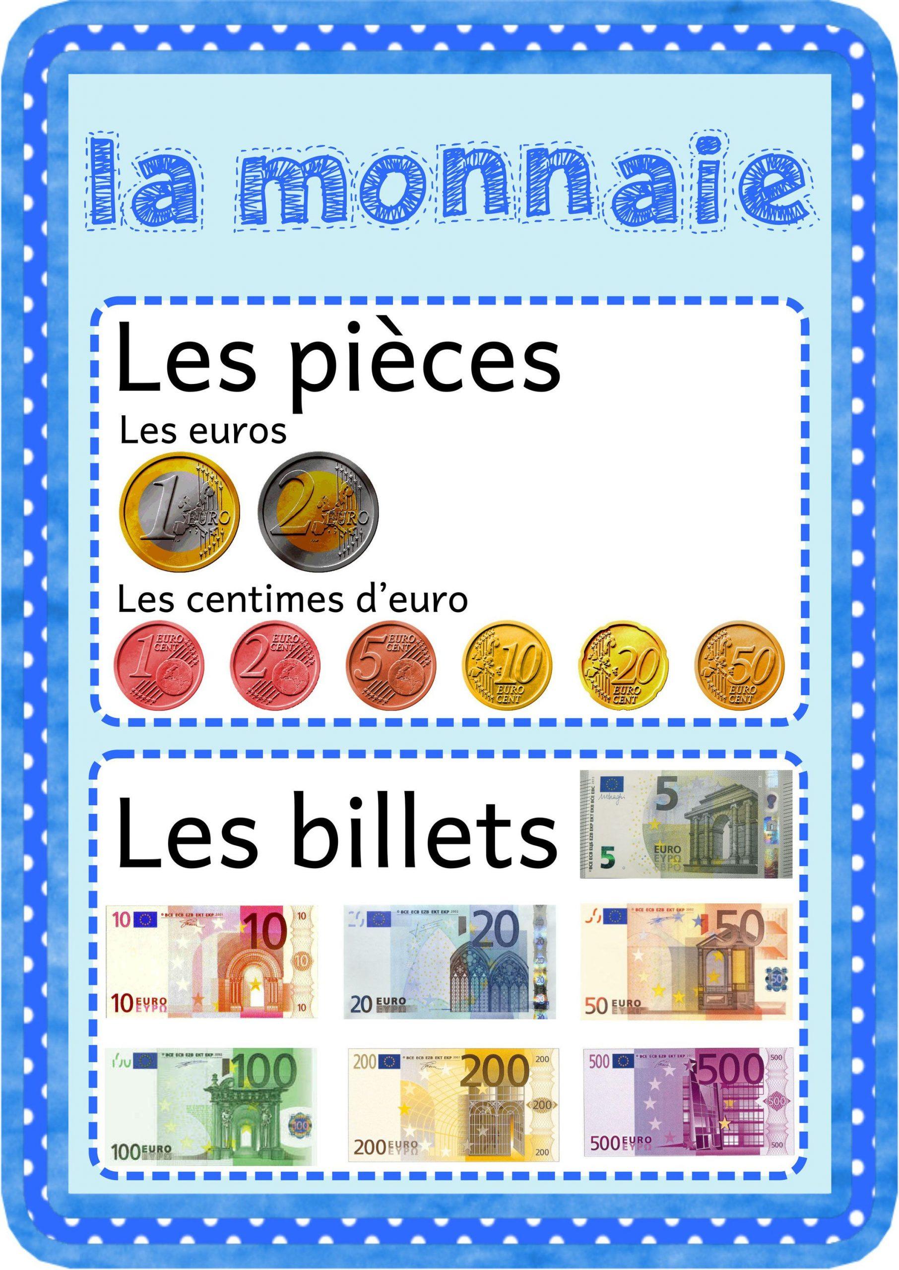 Une Affiche Sur L'euro Avec L'ensemble Des Pièces Et Des intérieur Pièces Et Billets En Euros À Imprimer