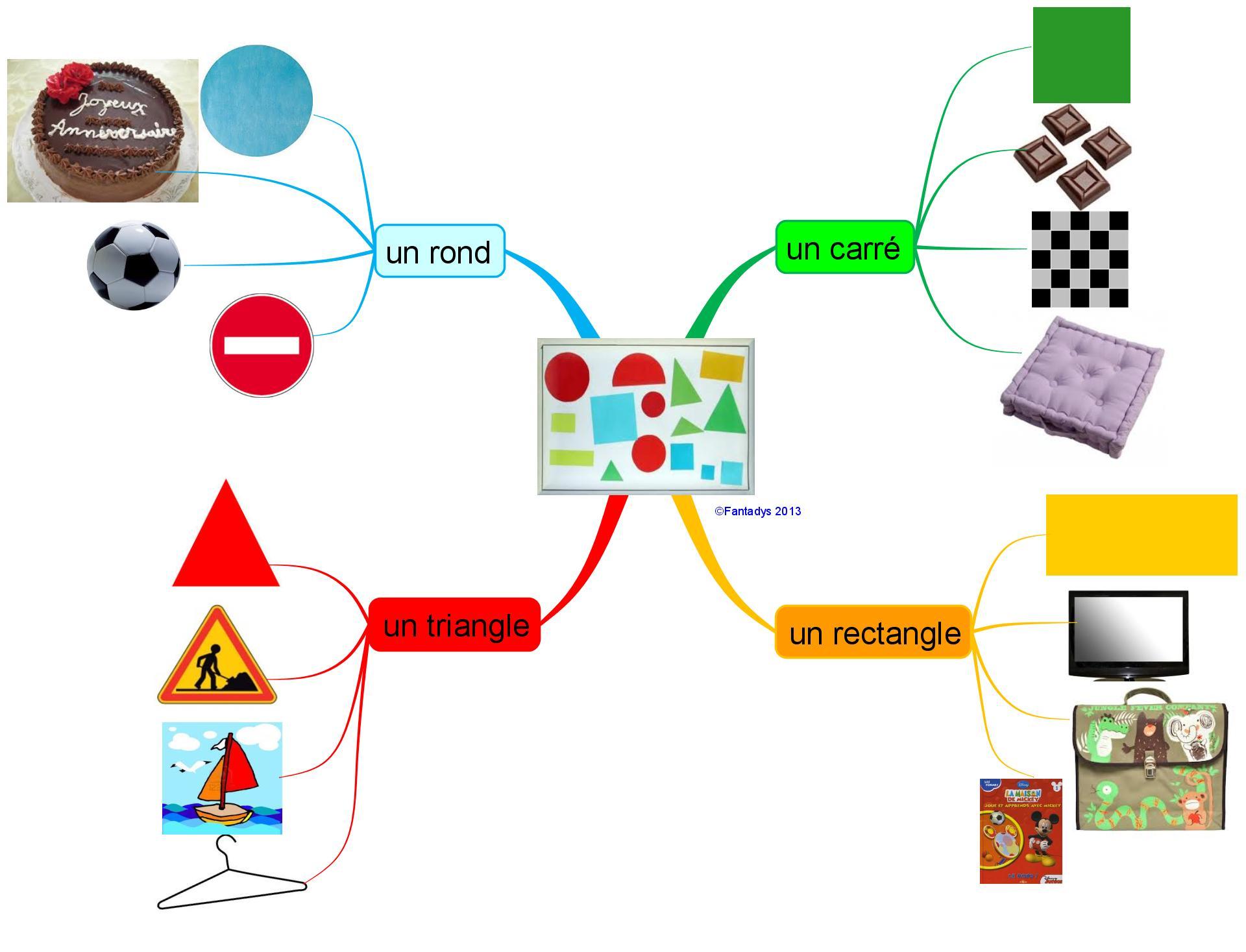 Une Carte Sur Les Premières Formes Géométriques | Fantadys avec Les Formes Geometrique