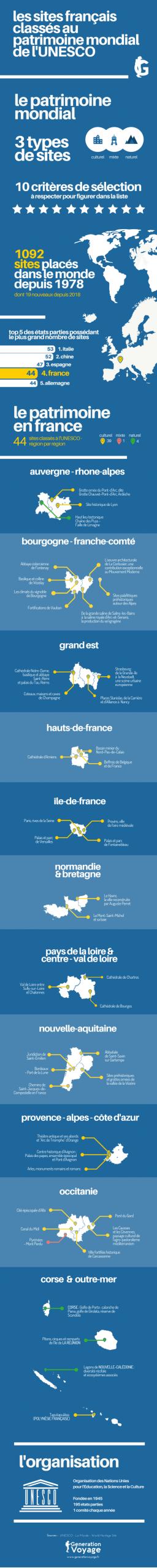 Unesco : Les 44 Sites Classés Au Patrimoine Mondial En France encequiconcerne Combien De Region En France
